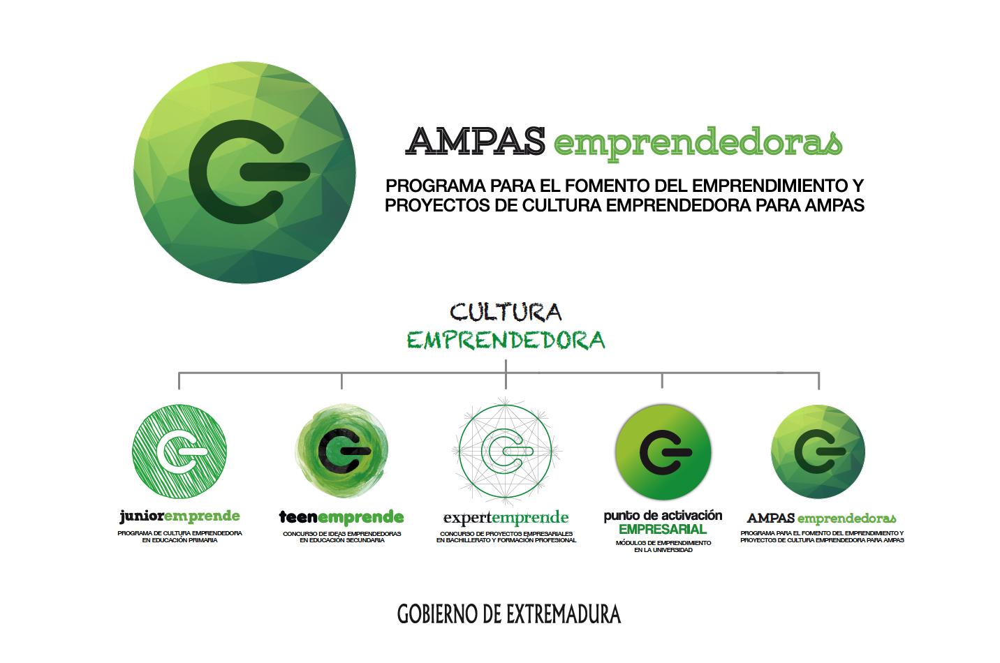 ampas emprendedoras (2)
